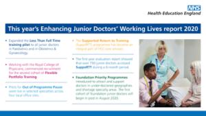 Enhancing Junior Doctors' Working Lives