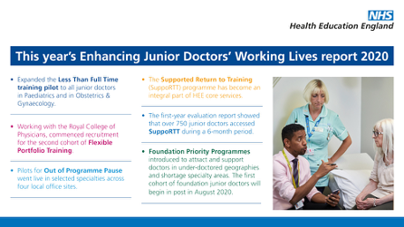 Enhancing Junior Doctors' Working Lives