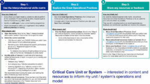 Critical Care Unit or System preview