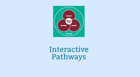 Interactive Pathways