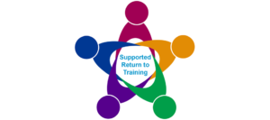 Supports trainees' return to training