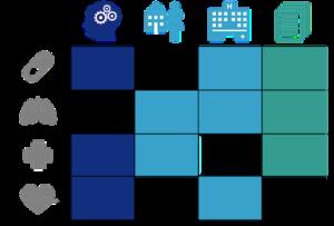 Graphic representing the Skills Matrix document
